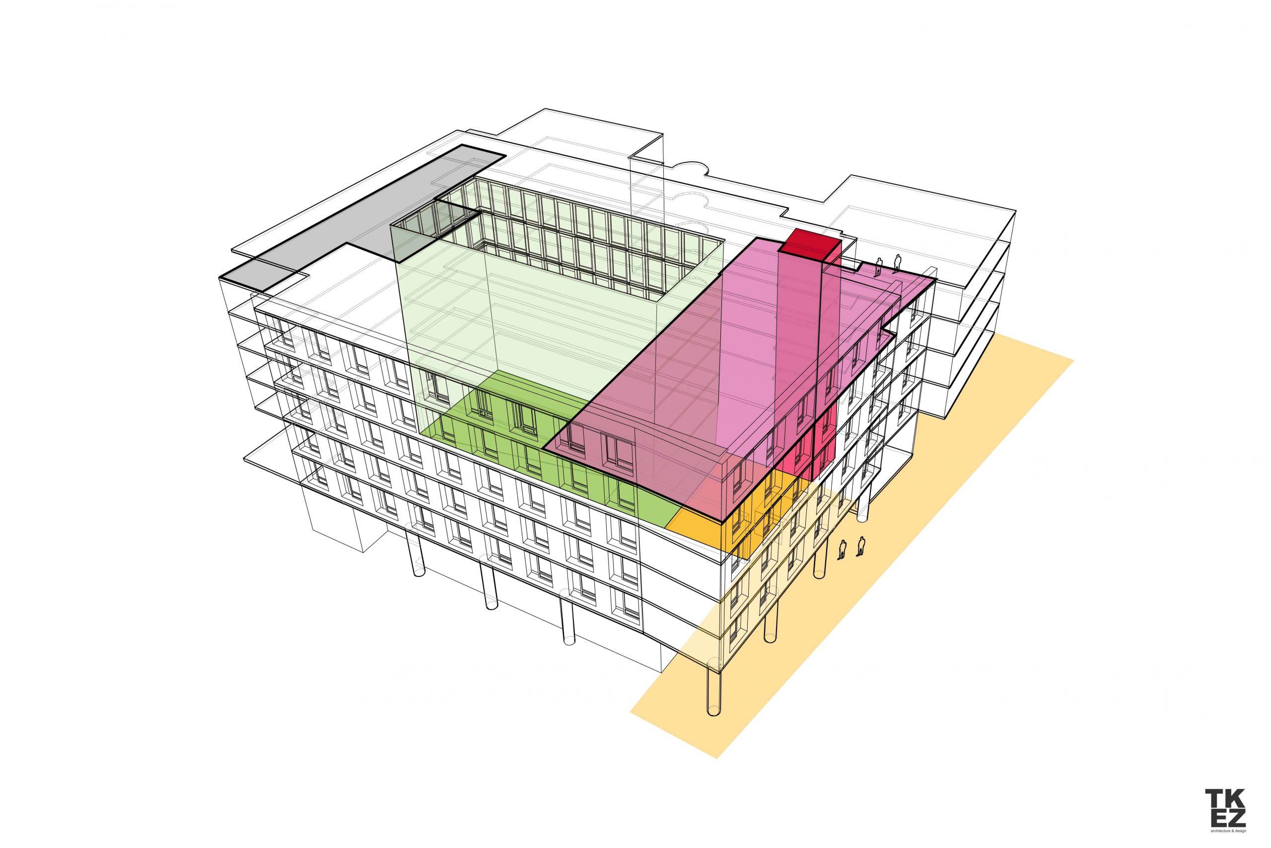 Neues Büro Bain & Company TKEZ München Modellansicht